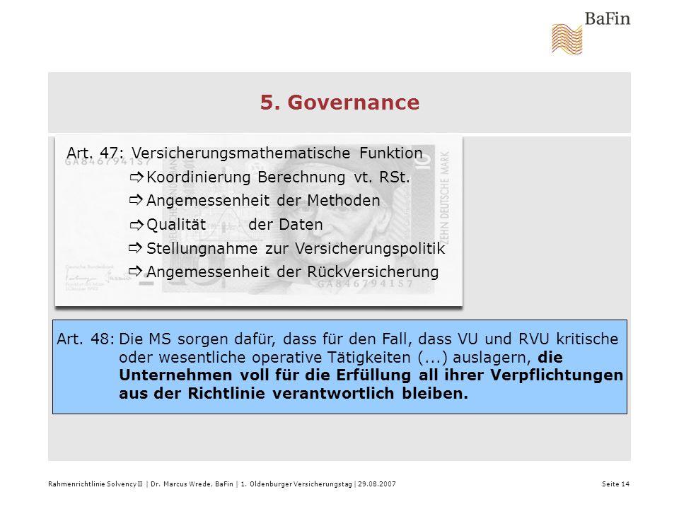5. Governance ] ] ] ] ] Art. 47: Versicherungsmathematische Funktion